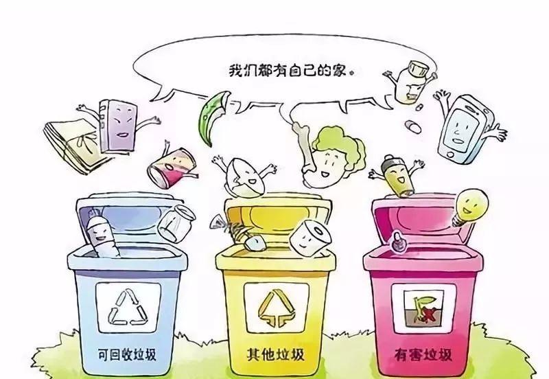大连的公共机构,企业,居民未来3年垃圾分类要做到这种程度!图片