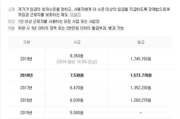 韩国留学生活,韩国留学费用,韩国留学生活费,出国留学生活