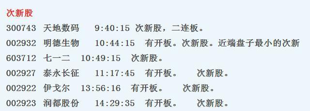 """""""老乡别走""""A股大反攻5000亿,股民:""""国家队""""已无韭菜可割"""