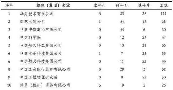 直接落户上海又怎样,还不是买不起房 神吐槽 图4