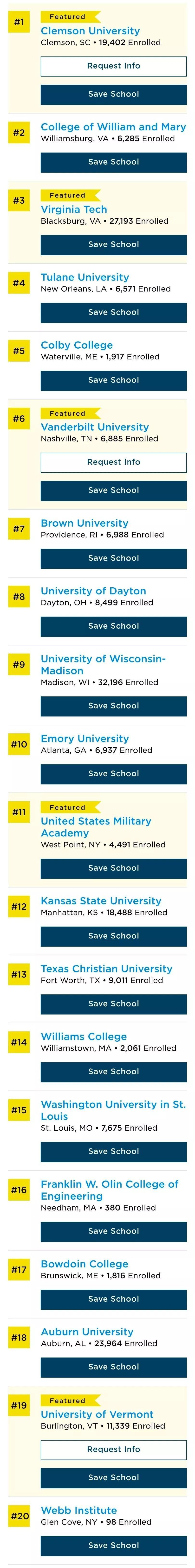 2019全美大学排行_2019美国最具价值大学排行榜福布斯