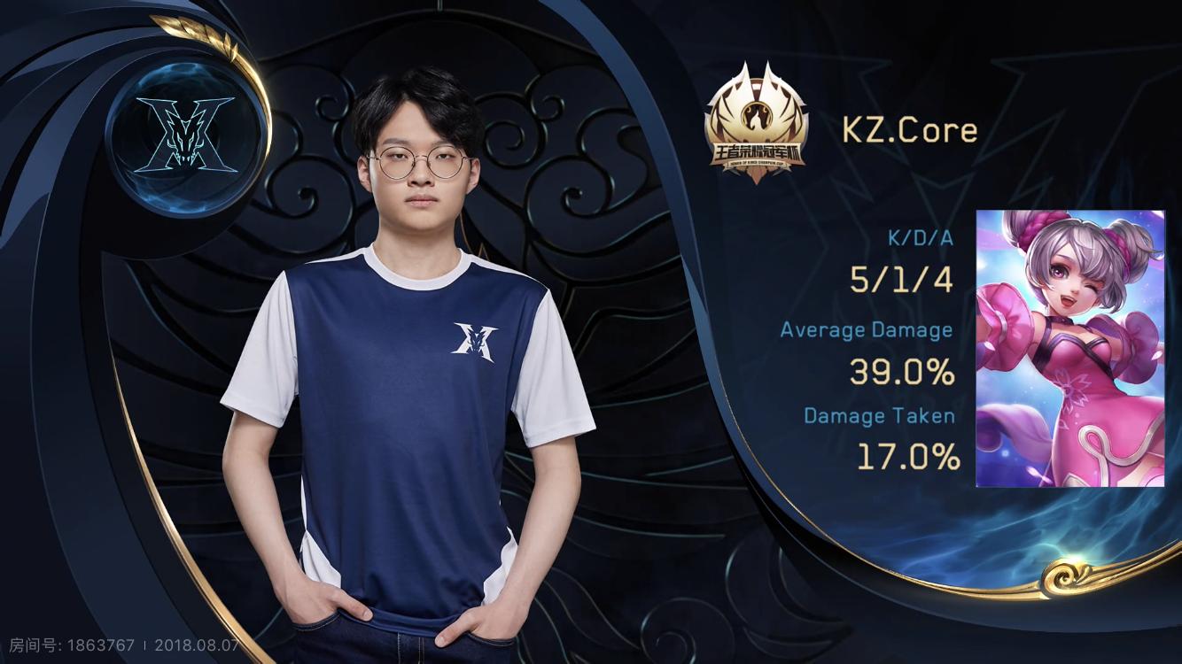王者荣耀冠军杯:KZ强势发挥4比0横扫EMC率先晋级四强!