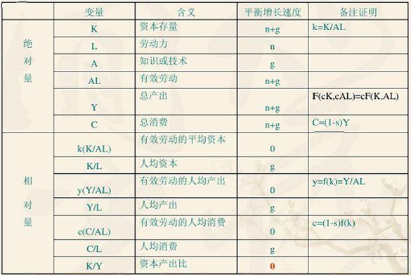 计划生育使汉族人口比例下降多少_中国各地汉族人口比例