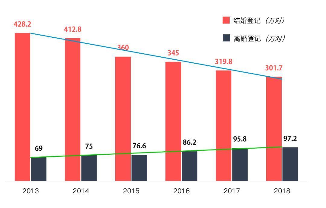 2021出生人口真实数据_北京人口普查数据2021