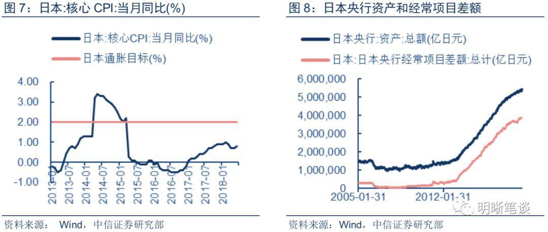 2009年日本gdp_最近十年:按日元算日本GDP增长了6.44%,按美元算日本GDP下降了3