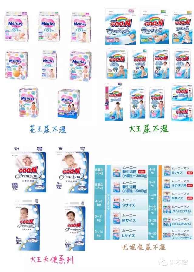 准妈妈必看必购必囤的日本母婴产品清单!因为这是迎接宝宝最好的礼物