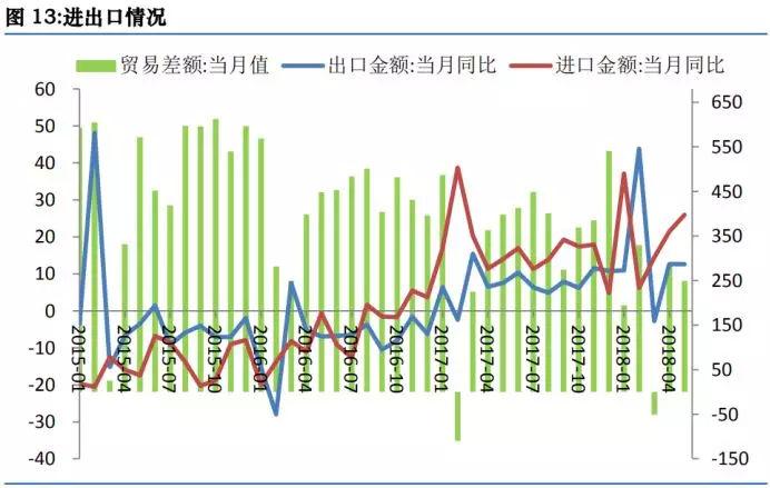 08年gdp_40年,GDP排名从10到2,这个奇迹,让世界看到了中国力量