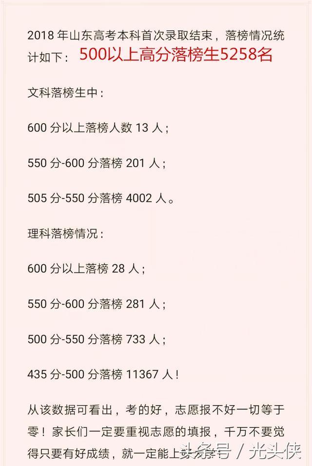 """山东高考高分落榜生达5258人,""""高分落榜""""两大原因解析!"""