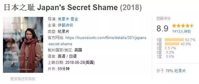 【英语中英字幕】揭示日本文化最羞耻的一面?纪录片:日本之耻 Japan's Secret Shame  (2018) 全1集图片 No.2