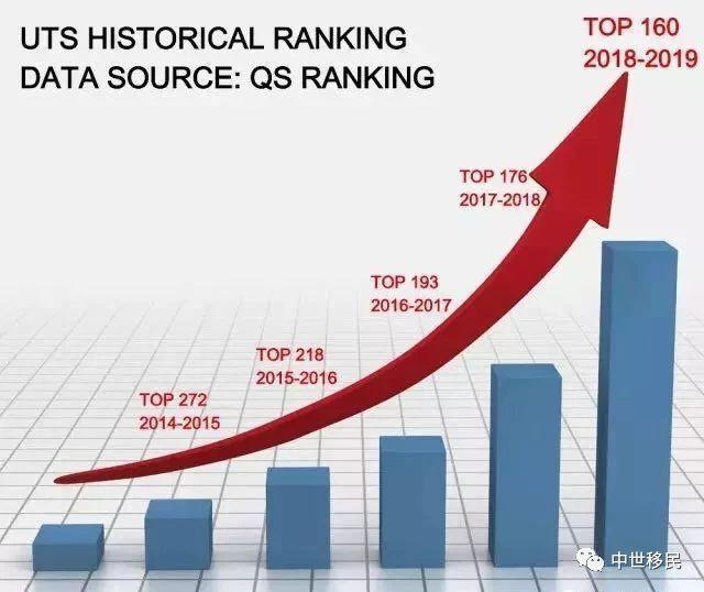 2019经济学高校排名_2019考研 经济学类考研学校排名前50