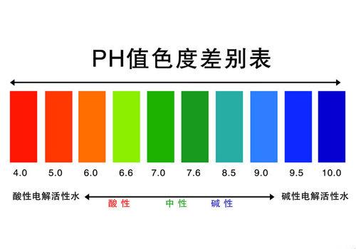 揭开宝宝皮肤pH值的秘密,您一定不知道