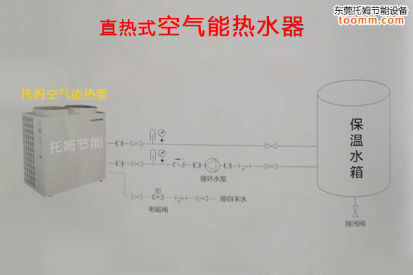 空气能安装示意图_空气能热水器安装实图_空气能安装