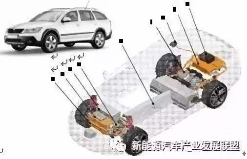 新能源汽车电控差速器及电驱动桥的实践研究
