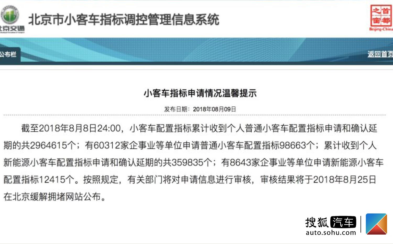 新申请将等7年 36万人抢北京新能源车指标(第1页) -