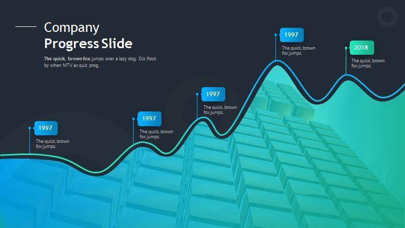 时间能好_用曲线做的时间轴比直线/折线好很多,更能体现发展态势,也让页面更具