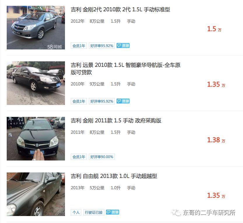 """买一万多半价的""""山寨捷达""""不划算吗?那么多国产车有外国爸爸?!"""