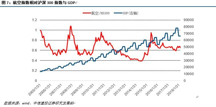 航空港GDP初核_去年航空港GDP增长14