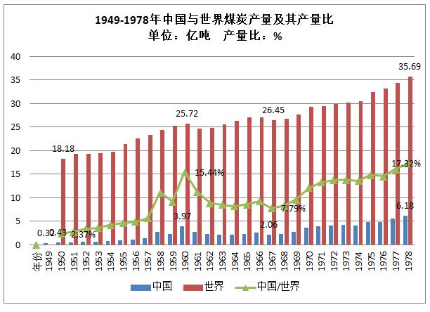 世界主要大国经济总量对比_中美gdp总量对比2020
