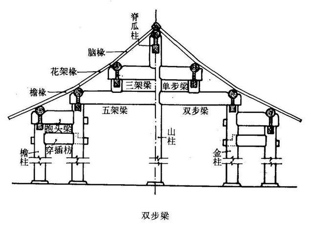 建筑木工图纸