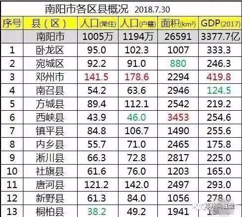 湖北各县人口排名_辽宁省100个县级行政区人口排名,知道你的老家有多少人吗