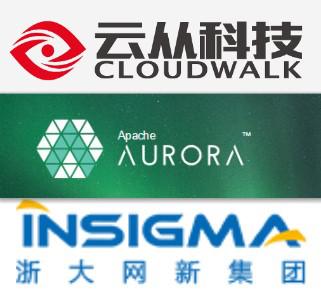 又一领域被中国称霸, 云从科技成全球最大赢家