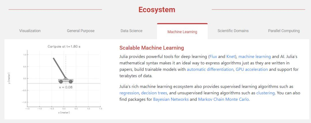 学界 MIT正式发布编程语言Julia 10:Python、R、C++三合一