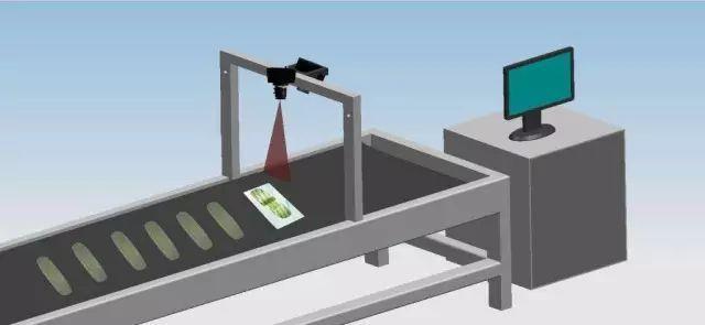 机器视觉系统原理解析和应用领域