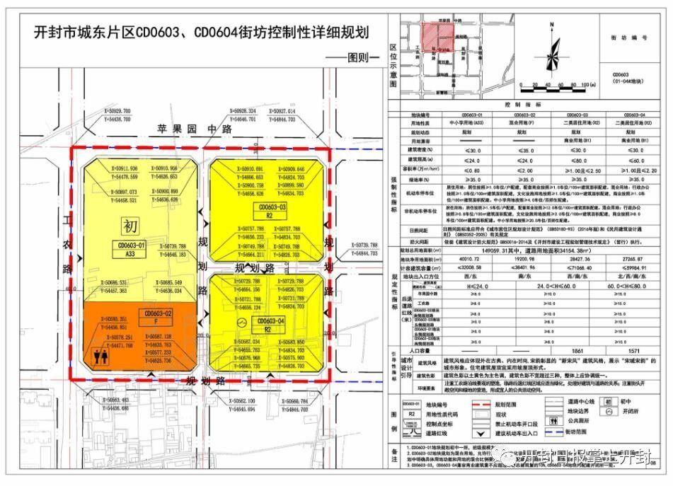 开封东郊人口_开封东郊道路10规划图