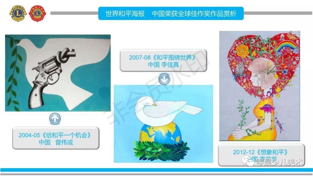 零晨美术教育现征集 和平海报 善于和平 国际绘画大赛作品