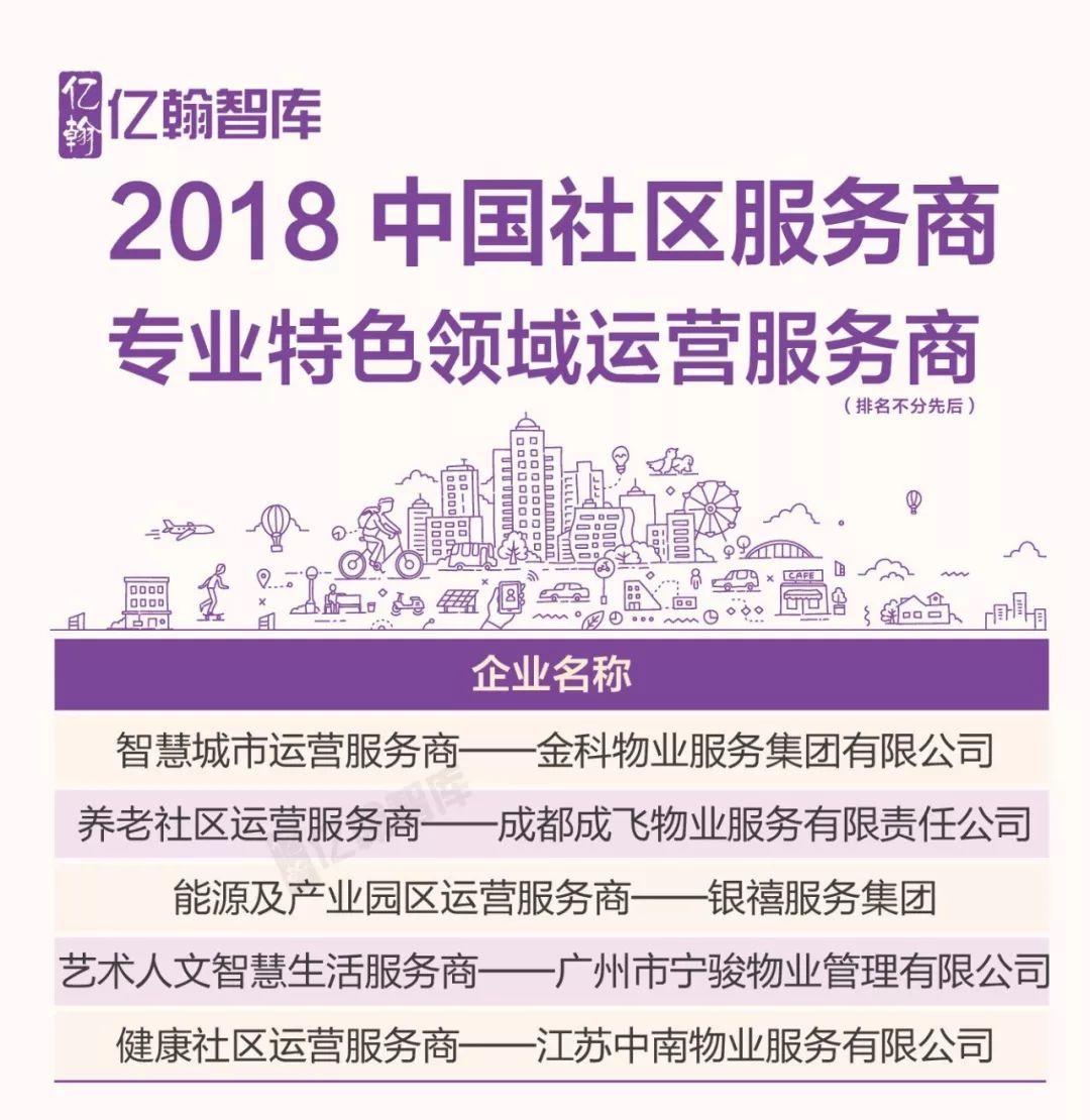干什么赚钱� ― 2018中国社区处事商TOP100 ― (注:排序不分先后) (注:排序不分先后) (注:排序不分先后) (注:排序不分先后) 局限: 行业局限一连扩大