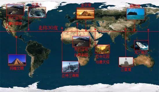 神秘的北纬30度的奇观,盘点北纬30度未解之谜.