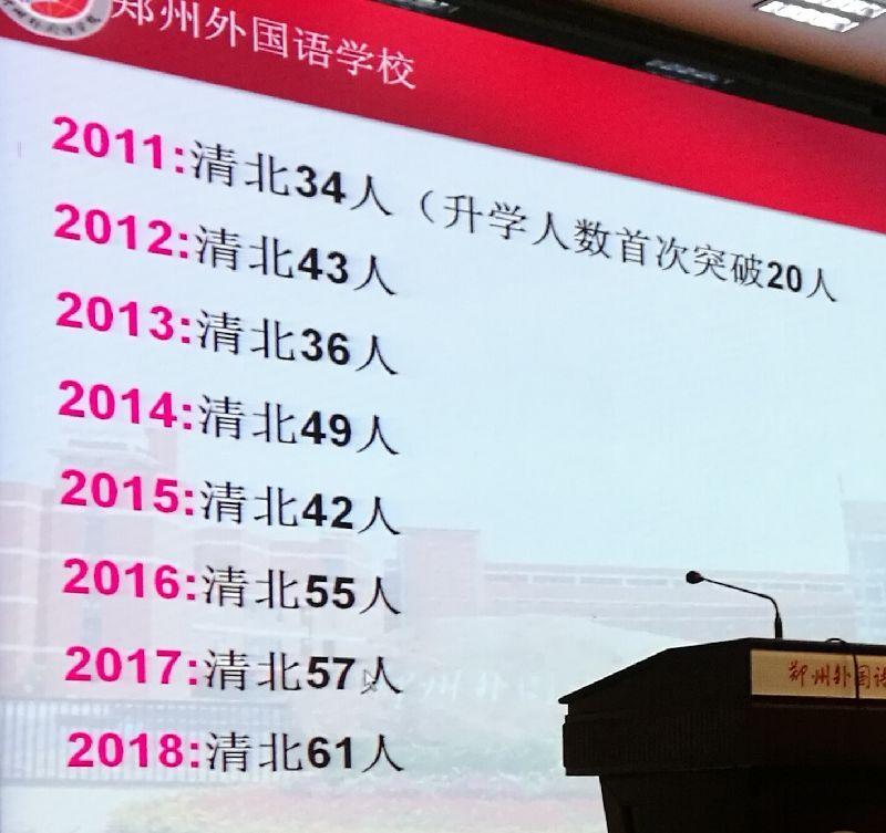 """河南3所高中作息时间表刷屏, """"逼""""100多人考上"""