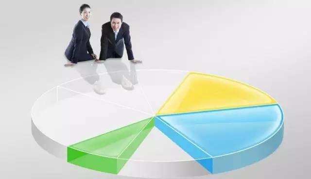 企业管理者核心技能培训课程