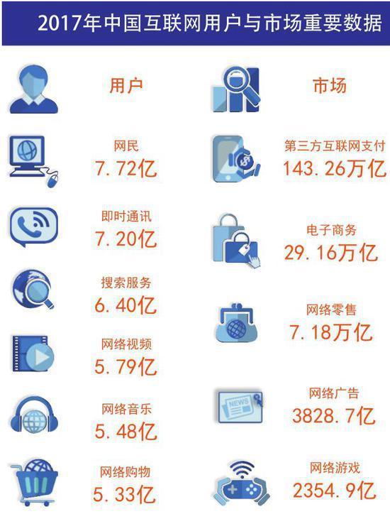 seo营销是什么网络优化工资网络优化师发展前景seo职业要求-第5张图片-【秒速时时彩开奖结果】爱站屋博客