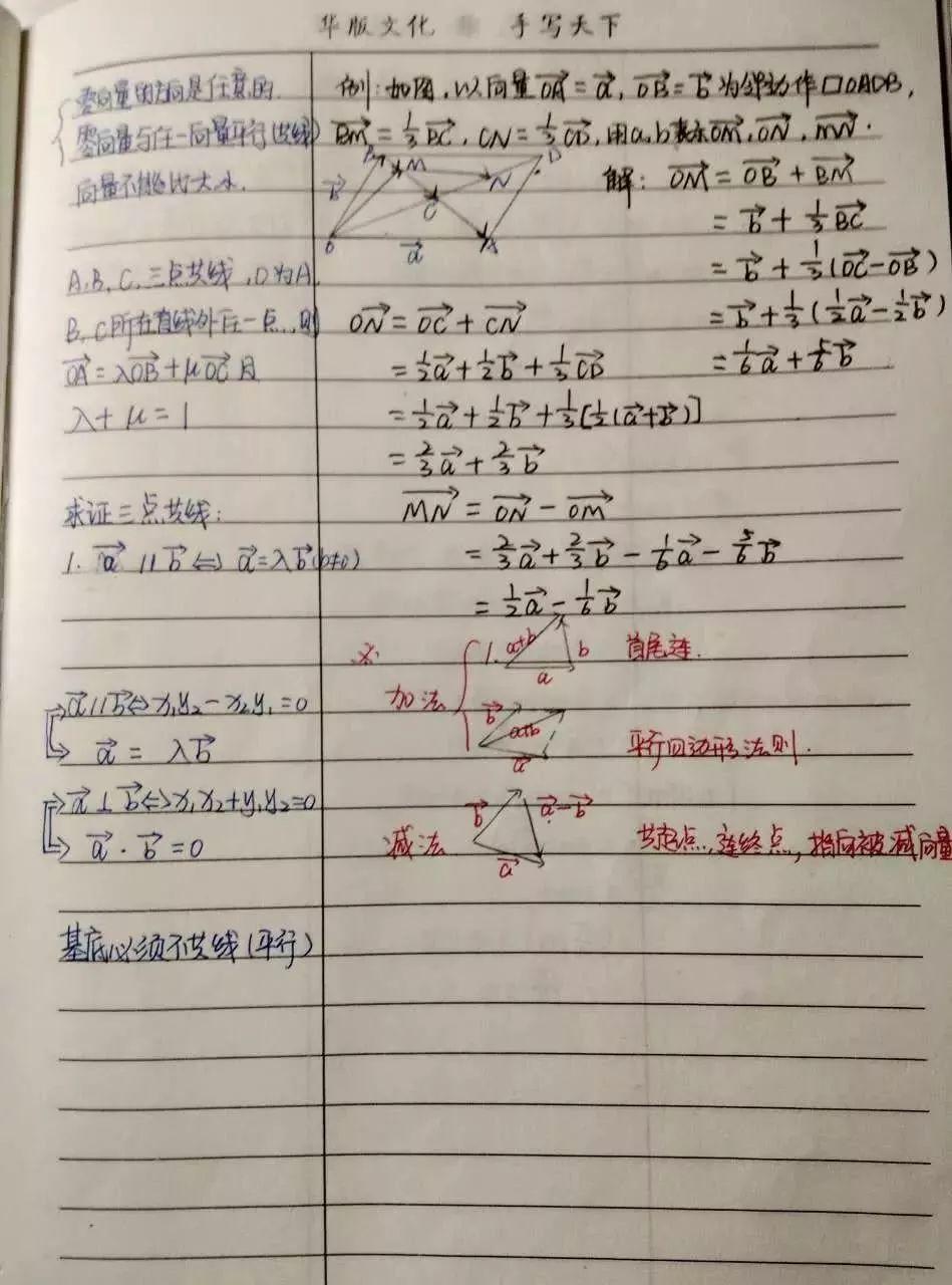 学霸透露:从不合格到高考英语140+,端赖用好这五样对象!(责编保举:高中数学zsjyx.com)