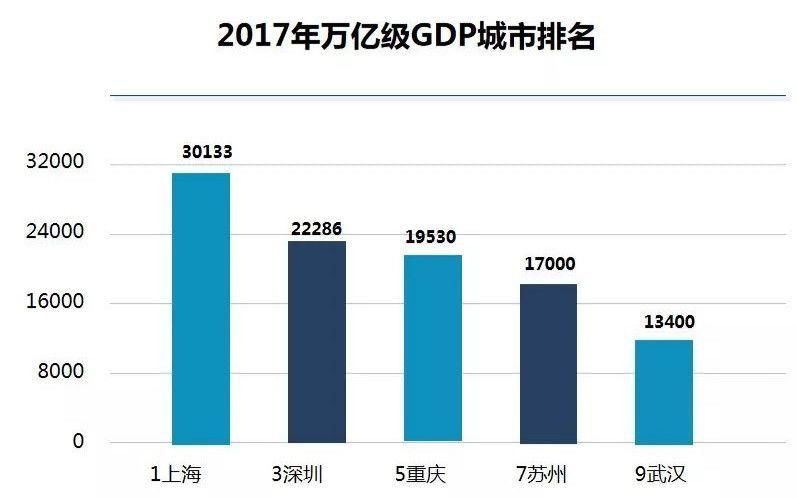 gdp相对增长_为何发展我国个人补充养老迫在眉睫