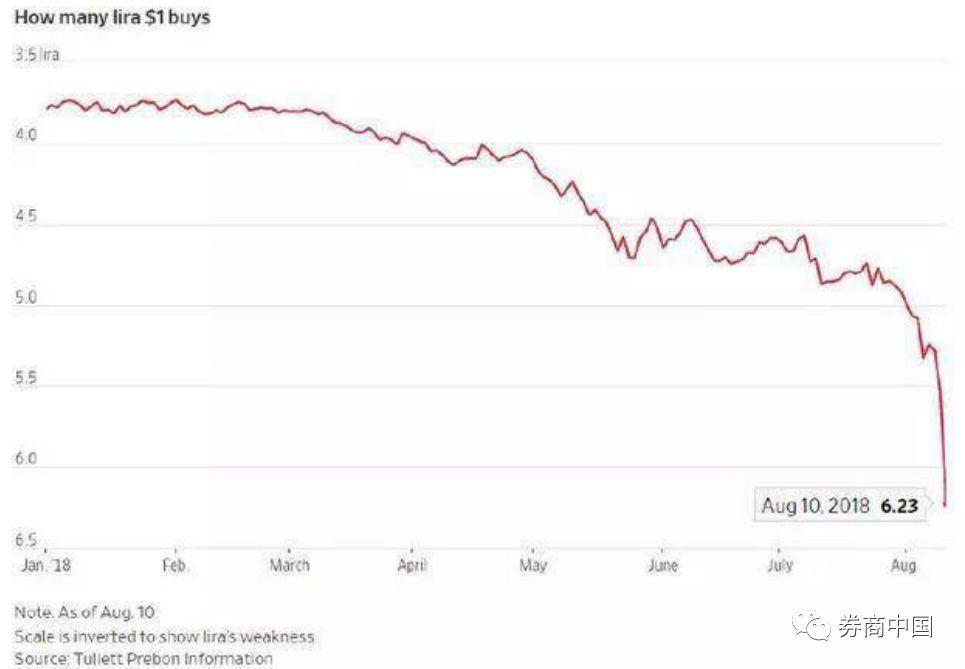 全球金融市场遭殃!特朗普向土伊俄加码制裁,欧洲大跌美股大跌,警惕羊群效应,该如何系紧安全带