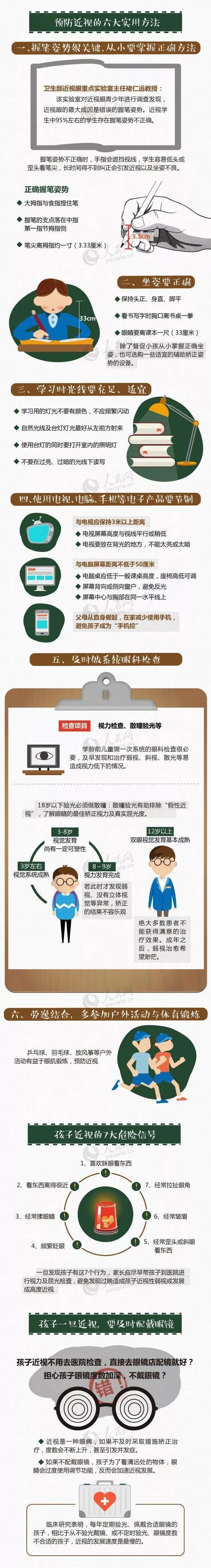 教育部拟禁止用手机平板布置作业,要求小学生近视率降到38%!