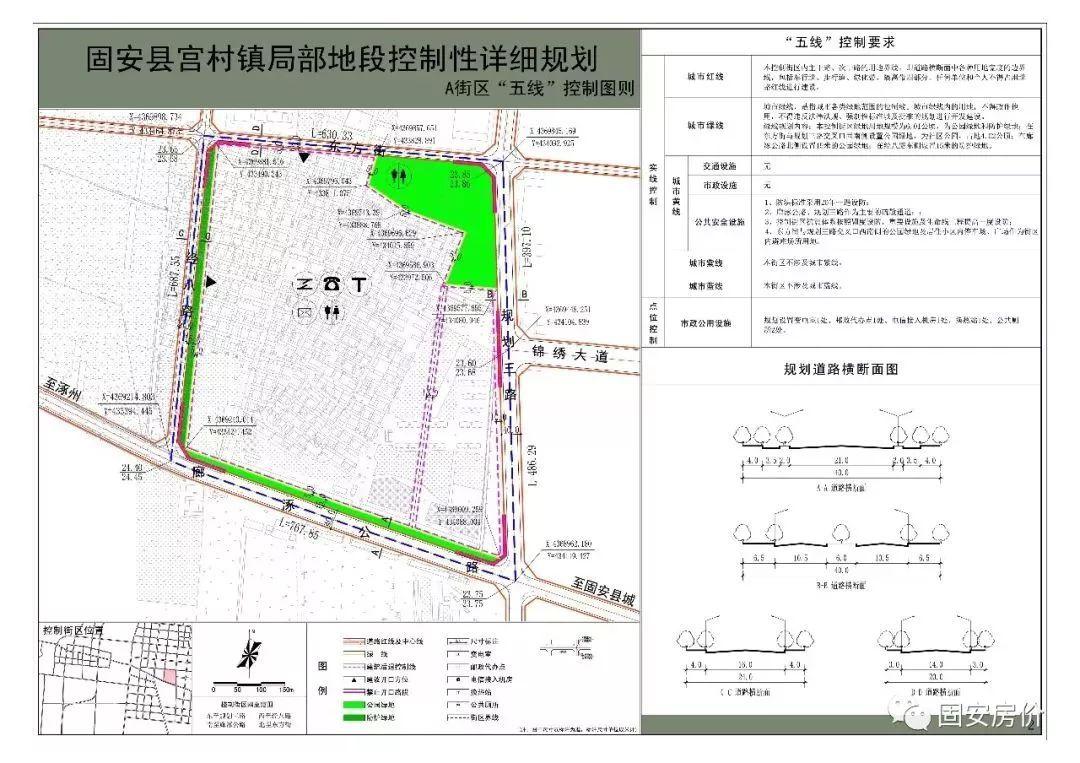 街区规划图