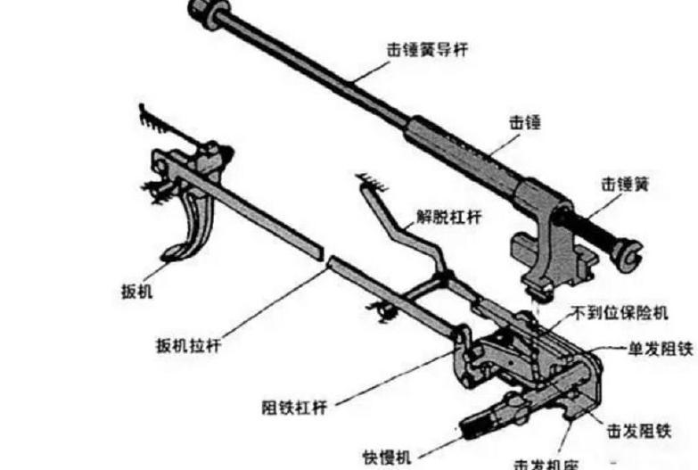 后仓击锤_对比一下m14系列的击发组件,可见无托步枪的击锤与扳机距离很近