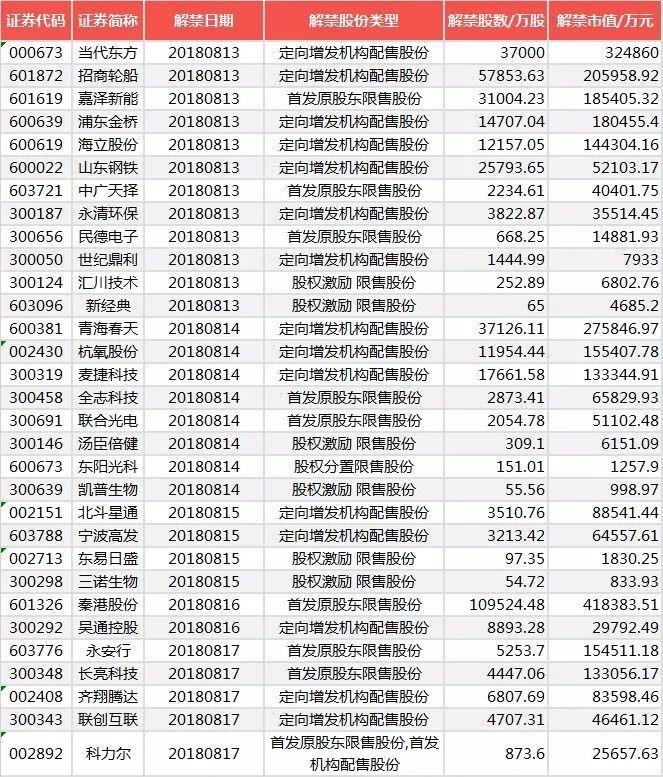 本周操盘攻略:非美货币大跌,机构称央行或跟随加息