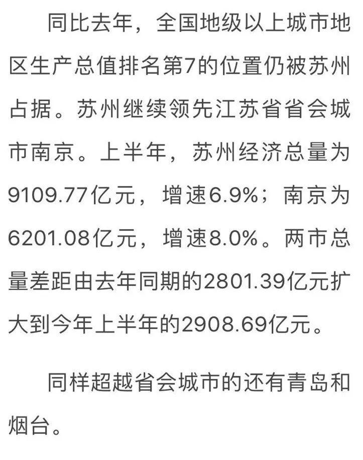 2021年烟台经济总量排名_烟台福山2021年规划图