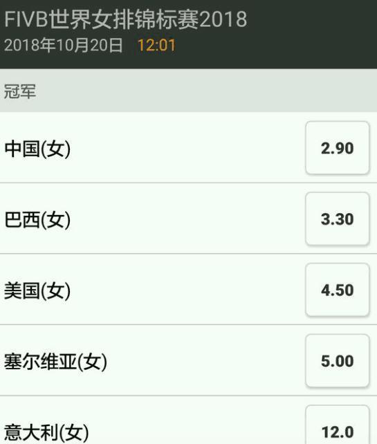 女排世锦赛夺冠赔率出炉!中国最被看好三宿敌紧随,这队或成黑马