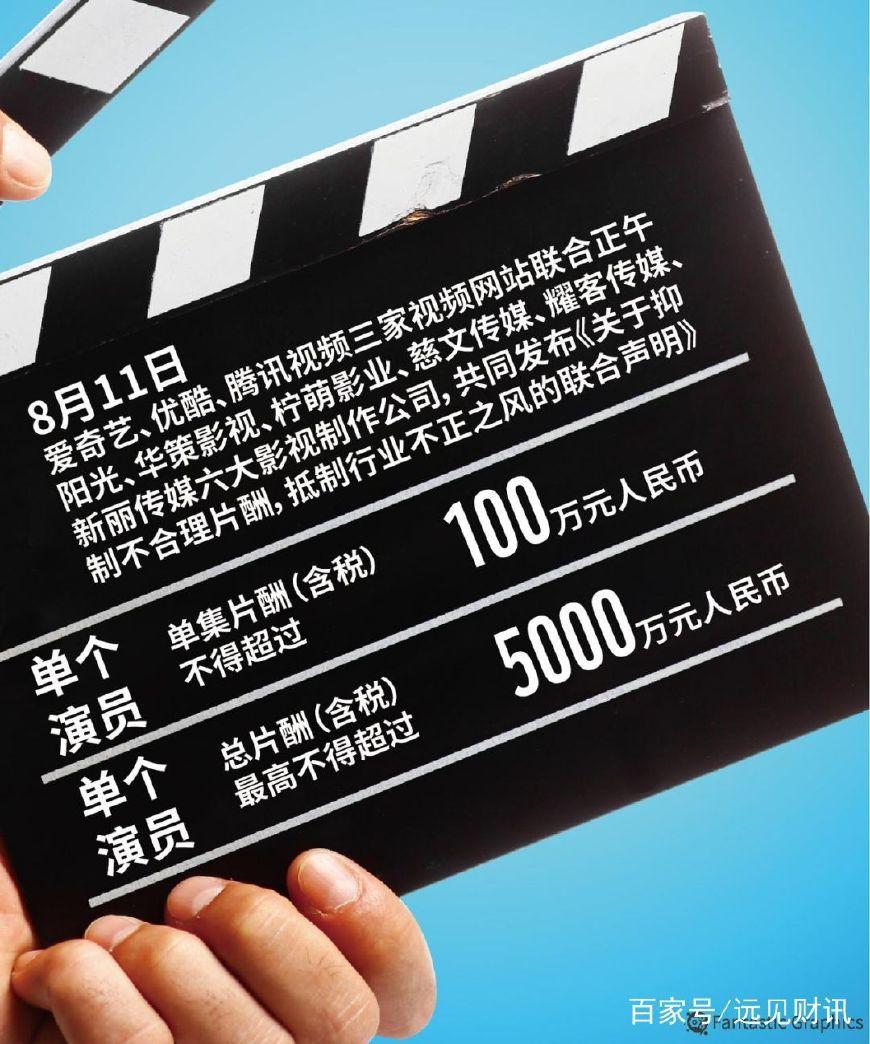 杨幂、郑爽身价打三折,天价片酬时代终结?