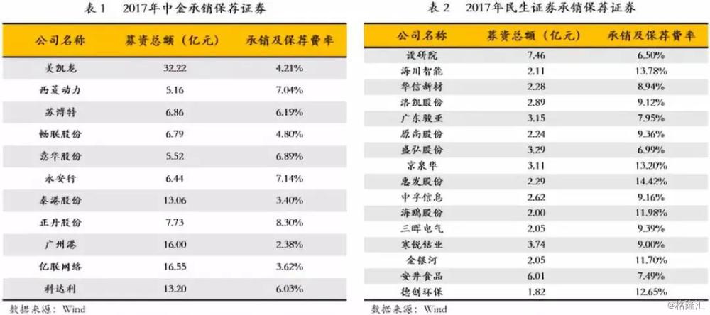 管清友:中国式金融机构全景图