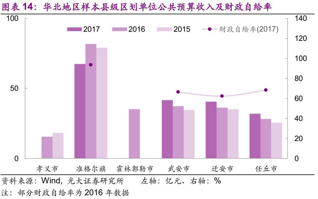 县市区GDP由哪个部门负责_东莞是如何从农业小县变身大城市的