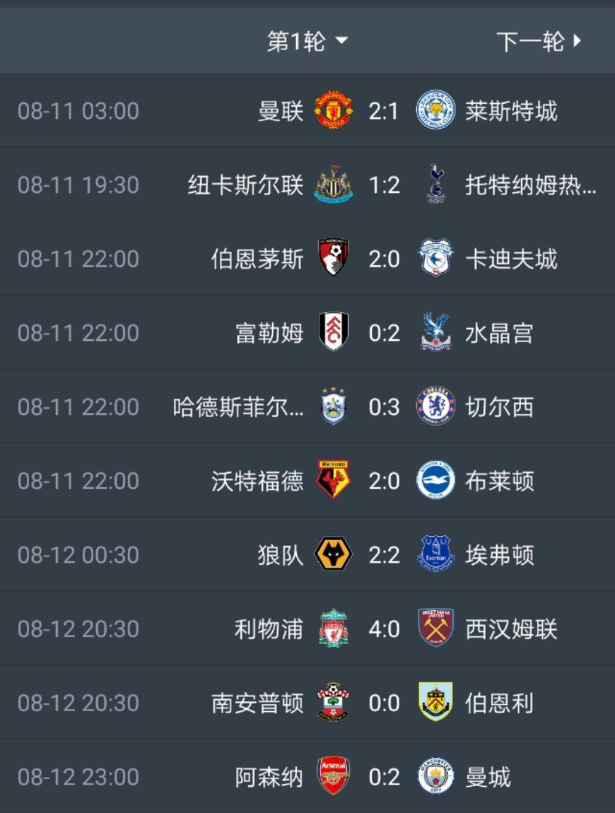 英超最新积分榜:利物浦强势登顶,卫冕冠军第5,曼联仅排第7