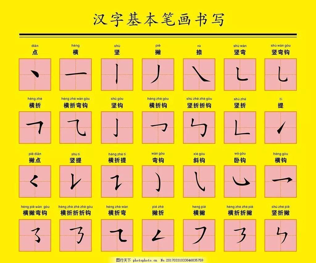 别怪孩子写错汉字笔顺,连语文老师都不一定全写对 正确的在这里