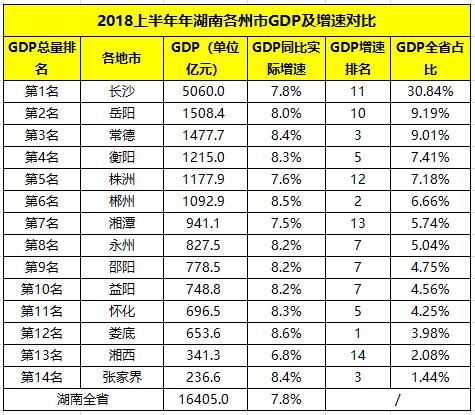 合肥gdp和湖南gdp比较_合肥比南京和杭州究竟差在哪里 GDP和人均收入有差距 人口也不够