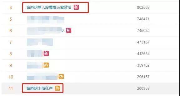 黄晓明被爆账户涉18亿股票操纵案!还曾组团操作长生生物?